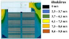 Õhukiirus mõõtmine - küsige hinnapakkumist